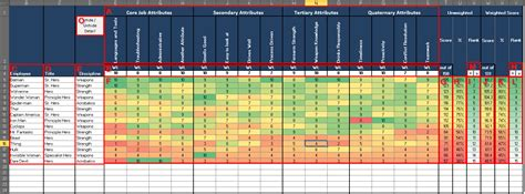 Zen And The Art Of Stack Ranking With Excel Mlynn Org Staff Ranking Template