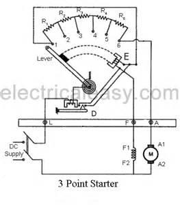 shunt wound dc motor wiring diagram get free image about wiring diagram
