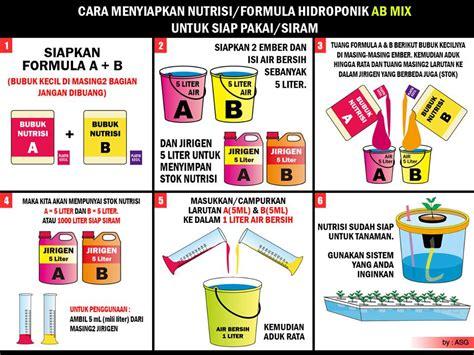 Cara Pembuatan Nutrisi Hidroponik Ab Mix iraone kebun nutrisi hidroponik ab mix dan cara penggunaannya