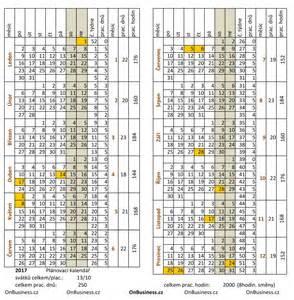 Planovaci Kalendar 2018 Pl 225 Novac 237 Kalend 225 ř Pro Rok 2017 Zdarma Ke Stažen 237