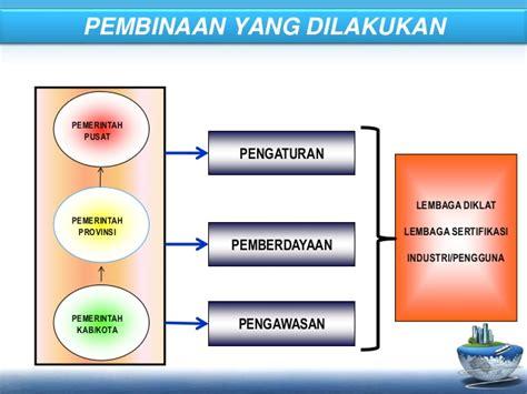 Murah Ban Luar 70 100 19 Primex Gozila Sk 51 Limited peran pembinaan pelatihan dan produktivitas dalam