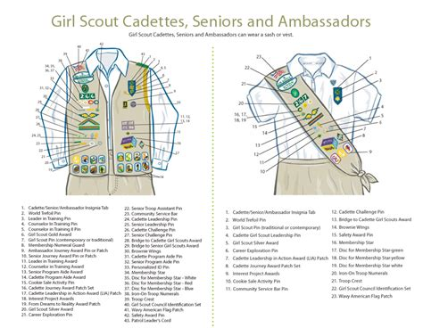 cadette sash diagram diagram for cadette scout