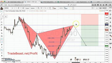 v pattern trading cypher pattern forex pattern setting up youtube