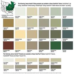 Fiber Cement Siding Colors Best 10 Hardie Board Siding Ideas On Pinterest Hardy