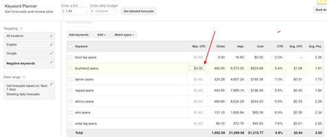keyword bid want better data from adwords keyword planner use the