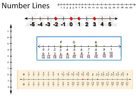 interactive number line printable blank caterpillar number line 1 20 blank number line to