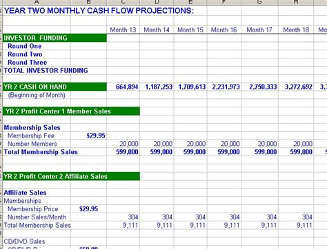 sle projected cash flow business plan farsun communications