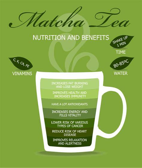 best matcha tea brand best matcha tea brands to buy organicpowerfoods