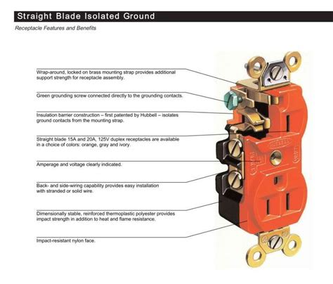 ig receptacle wiring diagram isolated ground wiring