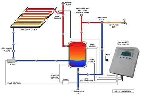 diagram solar water system image collections how to