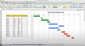 Free Gantt Chart Template For Excel by Use This Free Gantt Chart Excel Template