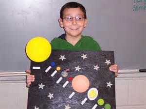 Solar system science project for 5th graders solar system pla arium