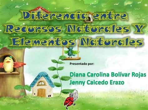 imagenes recursos naturales para colorear recursos naturales y elementos naturales
