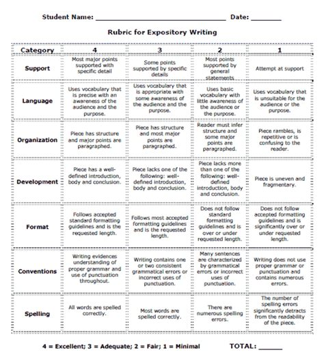 Letter Rubric Biography Writing Rubric Elementary Research Paper Topics Unique Science Study Dinosaurs