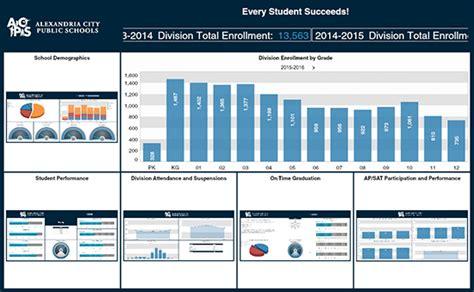 School Data Dashboard Template K 12 School Dashboards Idashboards Software
