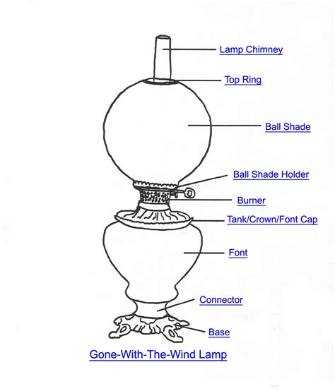 Lighting Fixture Parts Supply Check Out Https Lclinic For The Best Lighting Fixtures And L Parts Business