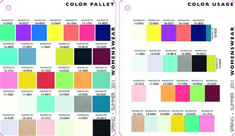 fashion colour graphics colourful language samantha blogt summer shoppings 2011