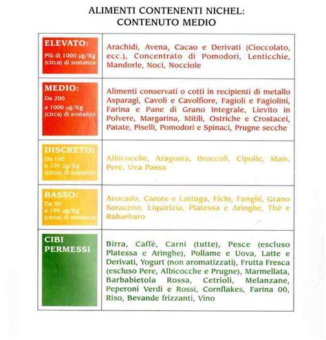 nichel alimenti tabella nichel 10 alimenti ne contengono di pi 249