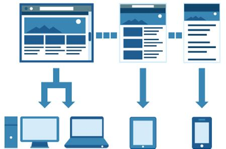 responsive layout design exles responsive web design what is it and why designers keep