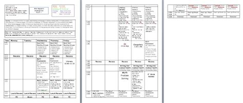 common standards lesson plan template lesson plan template has spot to put common