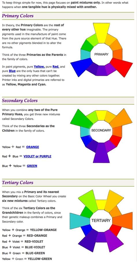 what are the tertiary colors best 25 tertiary color ideas on tertiary