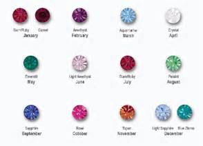 Birthstones by month memes