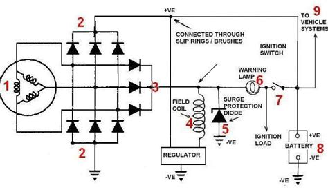 lucas a127 alternator wiring diagram lucas wiring