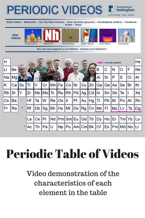 u on the periodic table 25 best ideas about periodic table chart on