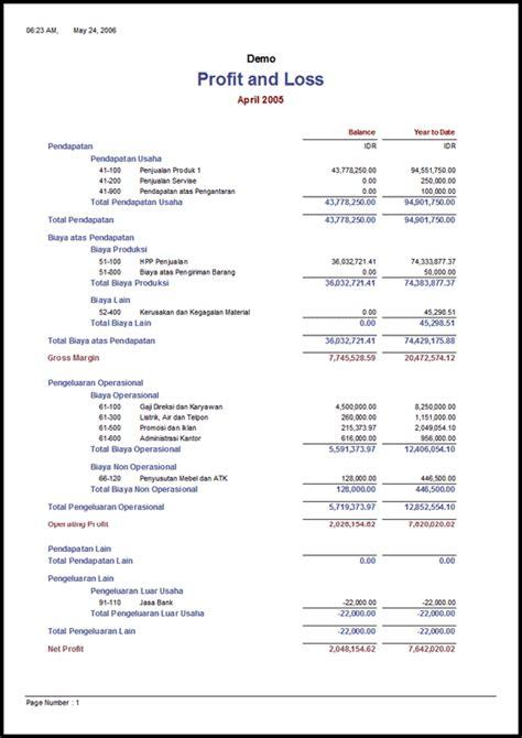 format laporan keuangan toko kue contoh laporan laba rugi sbc consulting indonesia