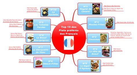 Plat Maps by Top 10 Mindmapping Quels Sont Les Plats Pr 233 F 233 R 233 S Des