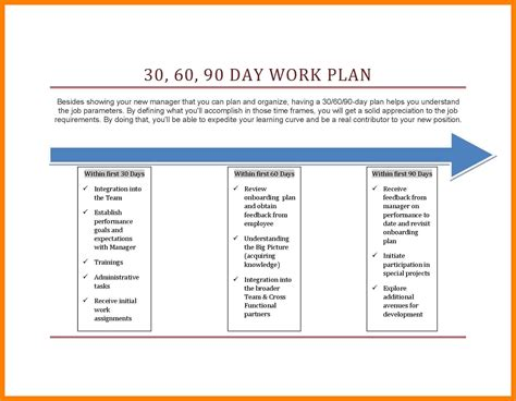 30 60 90 day plan template exle 90 day development plan template choice image template