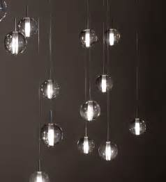 Modern Lighting Globe Suspensions Modern Lighting By Premiere