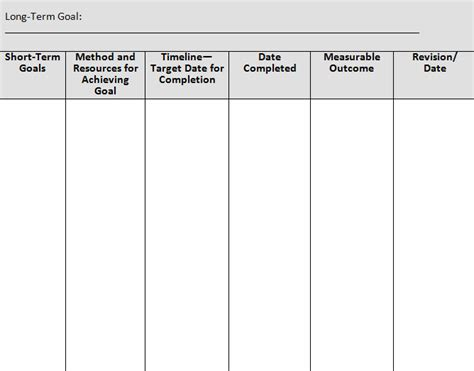 Management And Activities For Mba Students by Activity Setting Term Goals