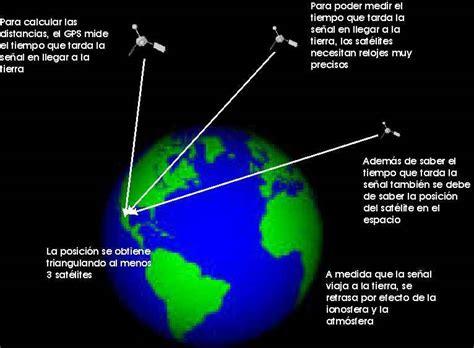 imagenes satelitales para que sirve c 243 mo funciona el gps