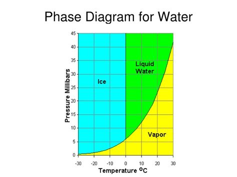 phase diagram of ppt metamorphic phase diagrams powerpoint presentation id 413306