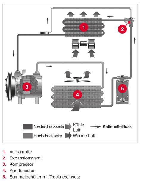 18 wiring diagram golf 4 tdi autodiagnose eu nieuwe