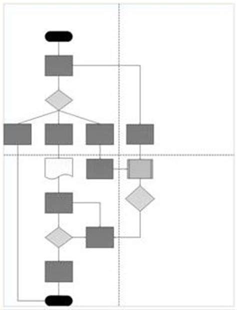 faire un diagramme de flux sur excel cr 233 er un diagramme de flux simple support office