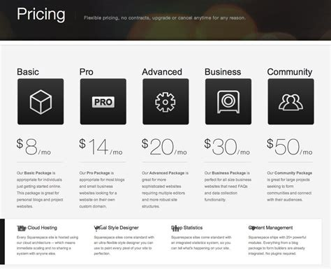 squarespace pricing subscription page ux design pricing tables and shopping carts at squarespace 32 of 176