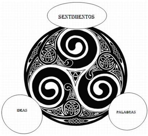 los tatuajes m 225 s rid 237 culos simbolo que represente a los hermanos las lecturas de