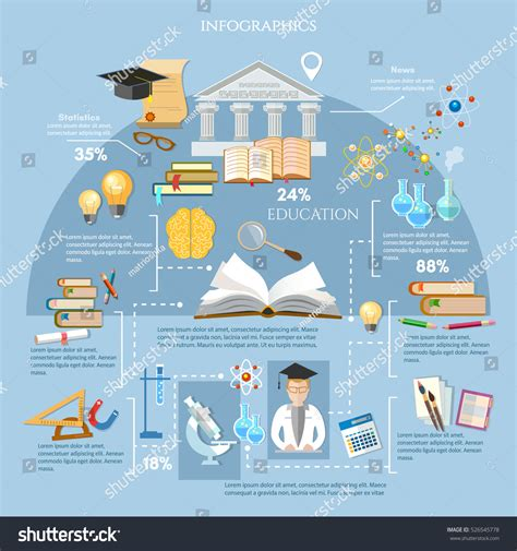 open book infographic vector free download education infographic elements student learning vector stock vector 526545778 shutterstock