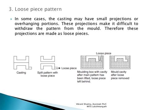 loose piece pattern in casting types of pattern