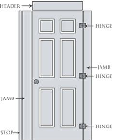 Interior Door Jamb Dimensions 1000 Images About Construction Elements And Ornament On Pinterest Room