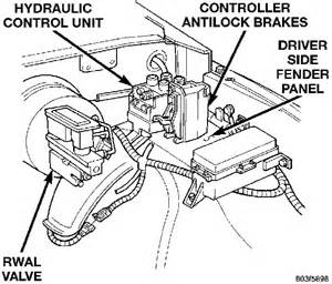 1997 Dodge Caravan Brake System Diagram 1500 Series 4x4 Abs Rear Brakes Only Master Cyl
