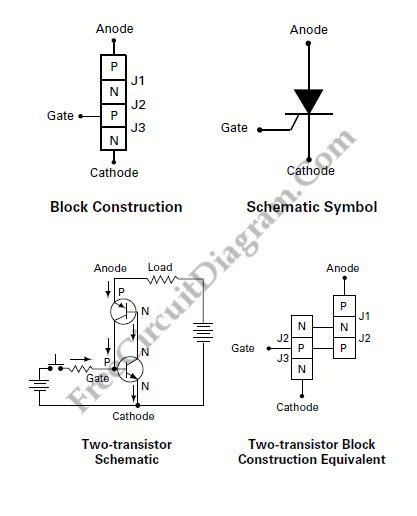 an npn transistor is correctly biased and turned on if the scr basic operation circuit mt8888csr1 circuit diagram world