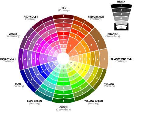 interactive color wheel interior design color wheel interactive