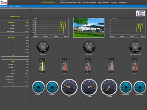 Architecture Visualization by Power Management System Electrical Scada Power