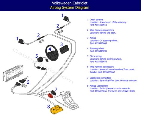 airbag wiring diagram gallery of e46 airbag wiring
