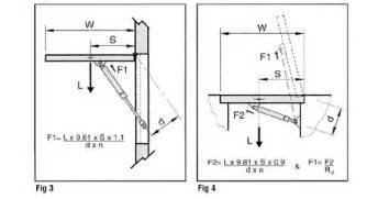 Online Scale Drawing Tool gasstrut engineering selection guide for new applications