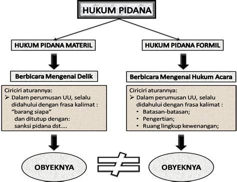 cara penulisan skripsi hukum pidana ray pratama siadari s h m h cara mudah belajar hukum