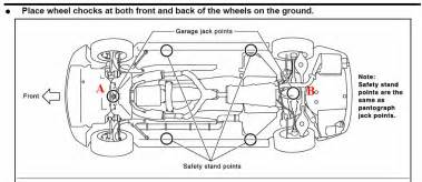 2006 saturn radio wiring diagram 2002 saturn radio wiring 2003 car audio integration diagram on 2006 saturn radio wiring diagram